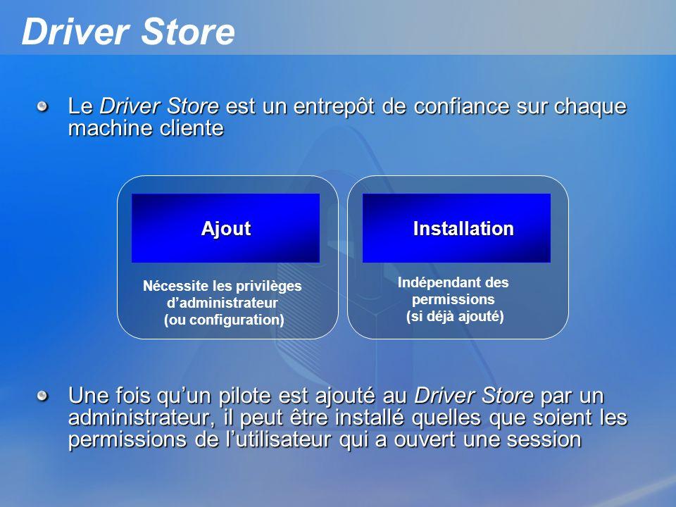 3/26/2017 3:57 PM Driver Store. Le Driver Store est un entrepôt de confiance sur chaque machine cliente.