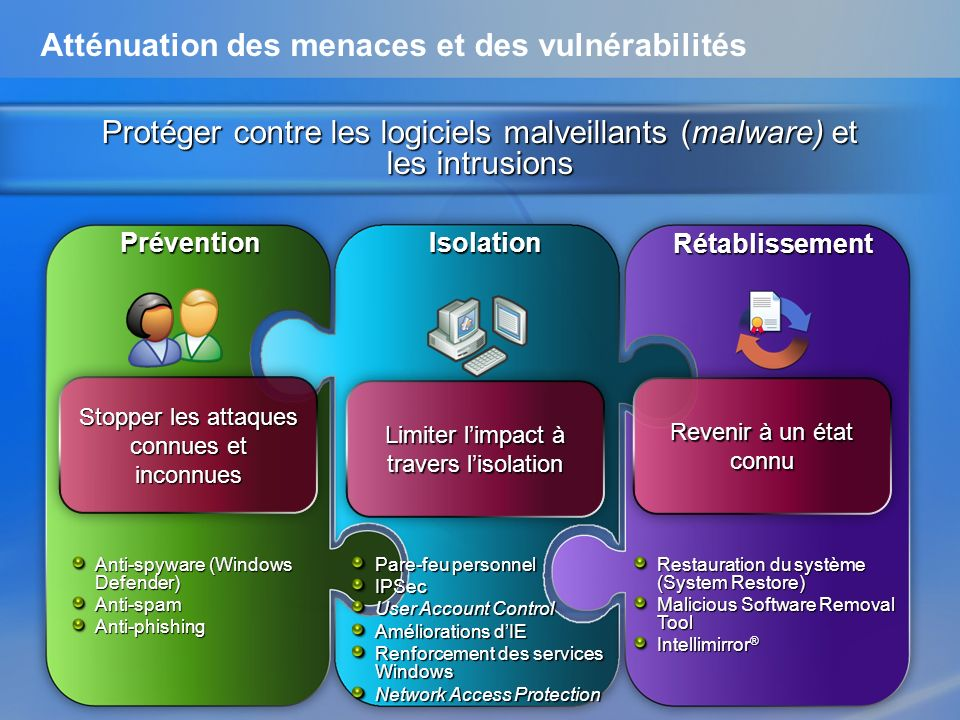 Atténuation des menaces et des vulnérabilités
