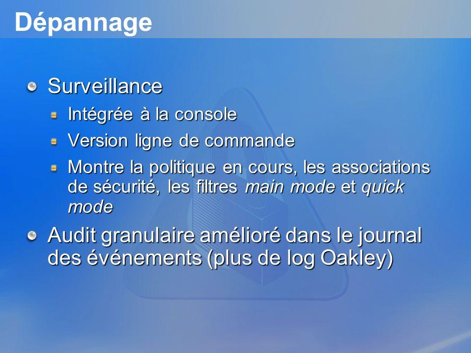 Dépannage Surveillance