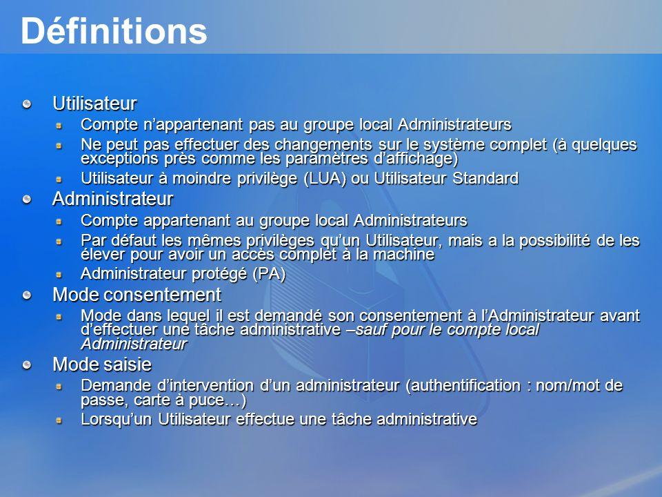 Définitions Utilisateur Administrateur Mode consentement Mode saisie
