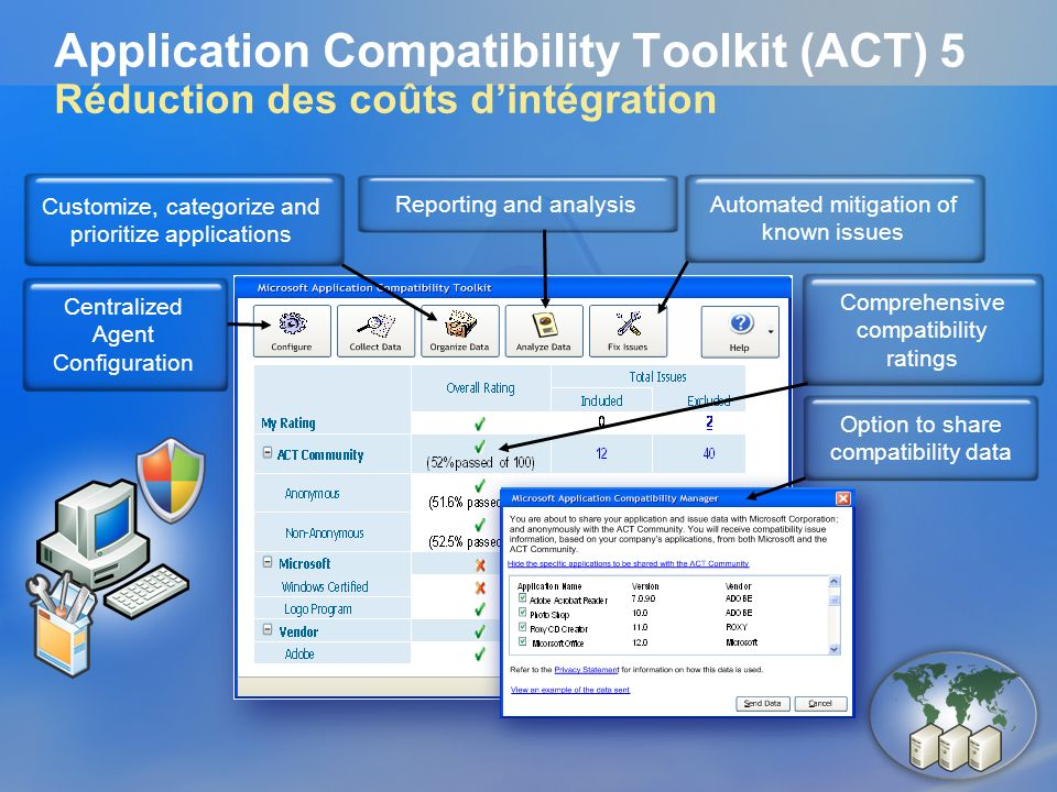 3/26/2017 3:57 PM Application Compatibility Toolkit (ACT) 5 Réduction des coûts d'intégration. Customize, categorize and prioritize applications.