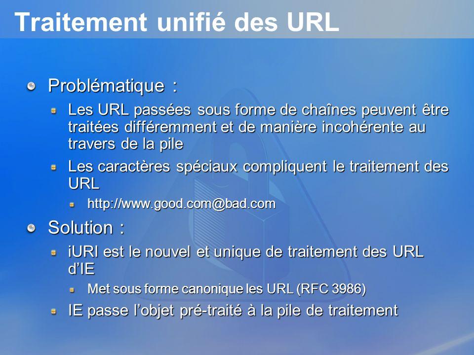 Traitement unifié des URL