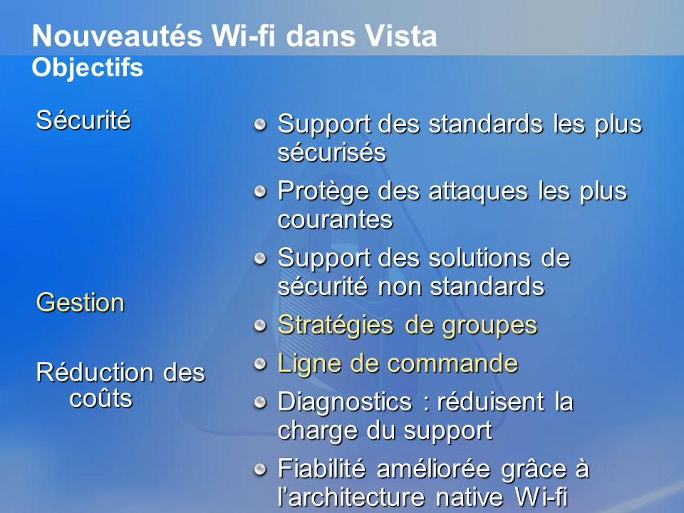 Nouveautés Wi-fi dans Vista Objectifs