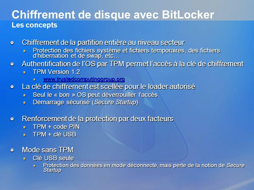 Chiffrement de disque avec BitLocker Les concepts
