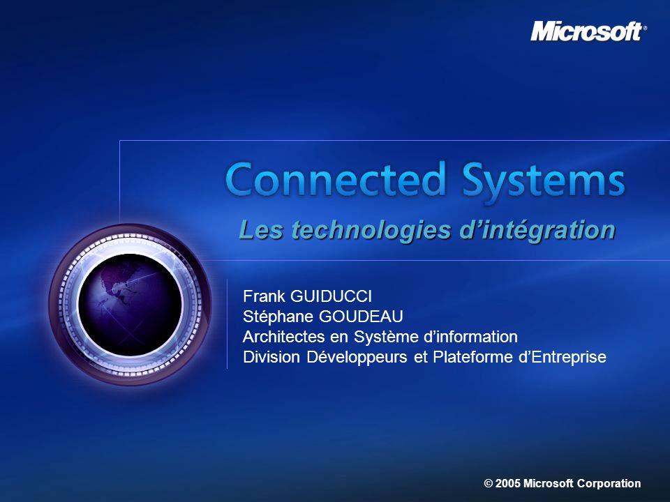 Les technologies d'intégration