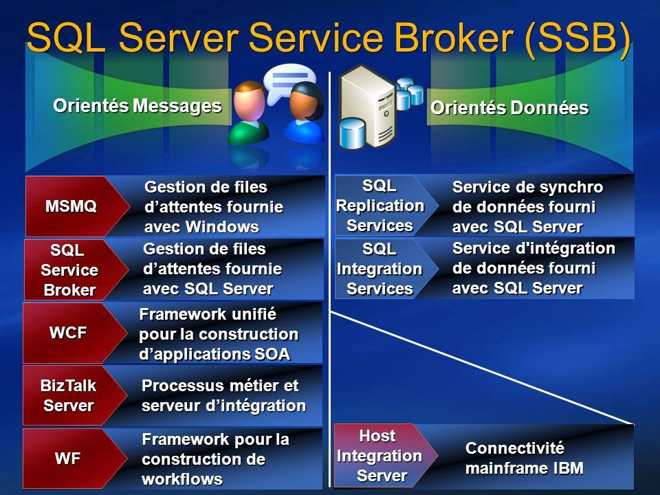 SQL Server Service Broker (SSB)