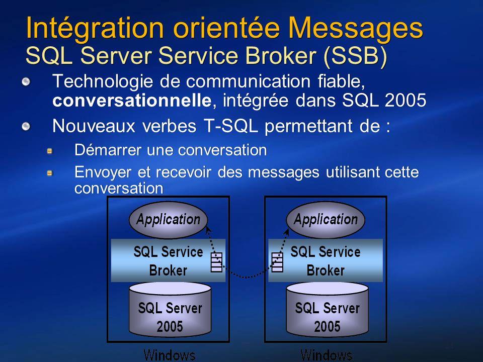 Intégration orientée Messages SQL Server Service Broker (SSB)
