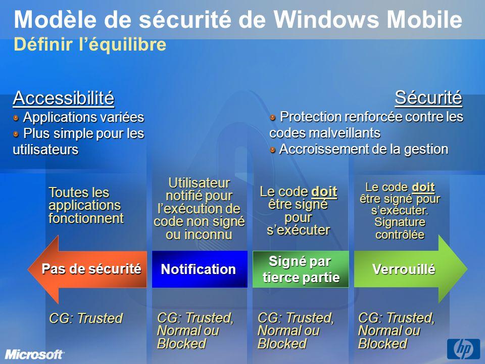 Modèle de sécurité de Windows Mobile Définir l'équilibre