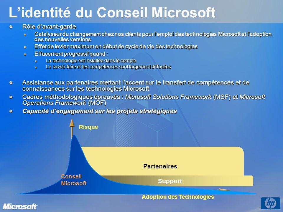 L'identité du Conseil Microsoft