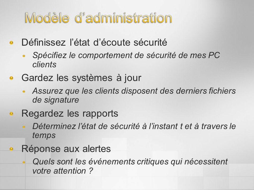 Modèle d'administration