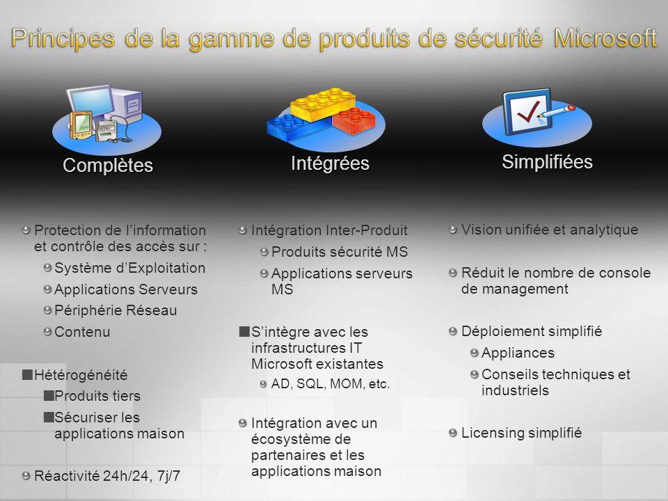 Principes de la gamme de produits de sécurité Microsoft