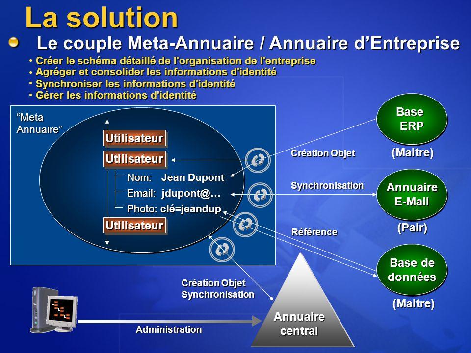 La solution Le couple Meta-Annuaire / Annuaire d'Entreprise Base ERP