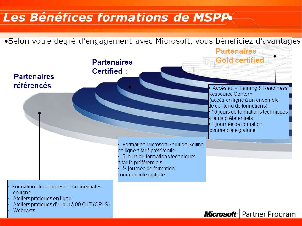 Les Bénéfices formations de MSPP