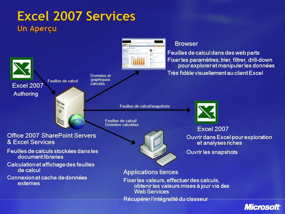 Excel 2007 Services Un Aperçu
