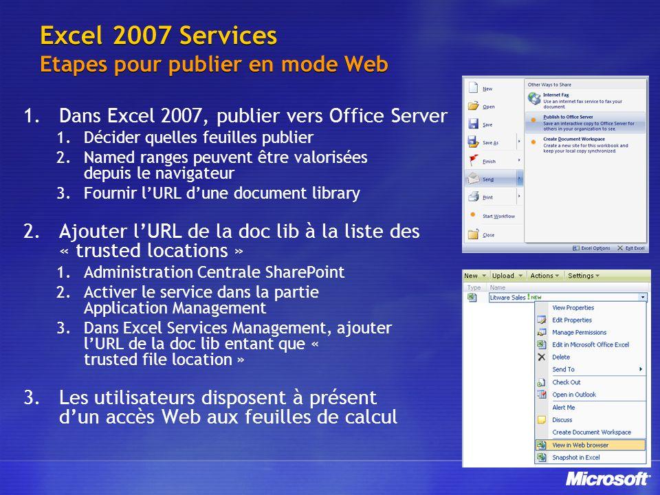 Excel 2007 Services Etapes pour publier en mode Web
