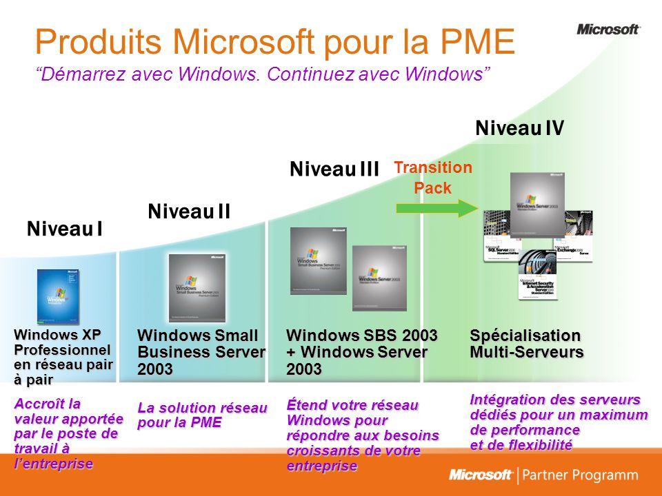 3/26/2017 3:57 PM Produits Microsoft pour la PME Démarrez avec Windows. Continuez avec Windows Niveau IV.