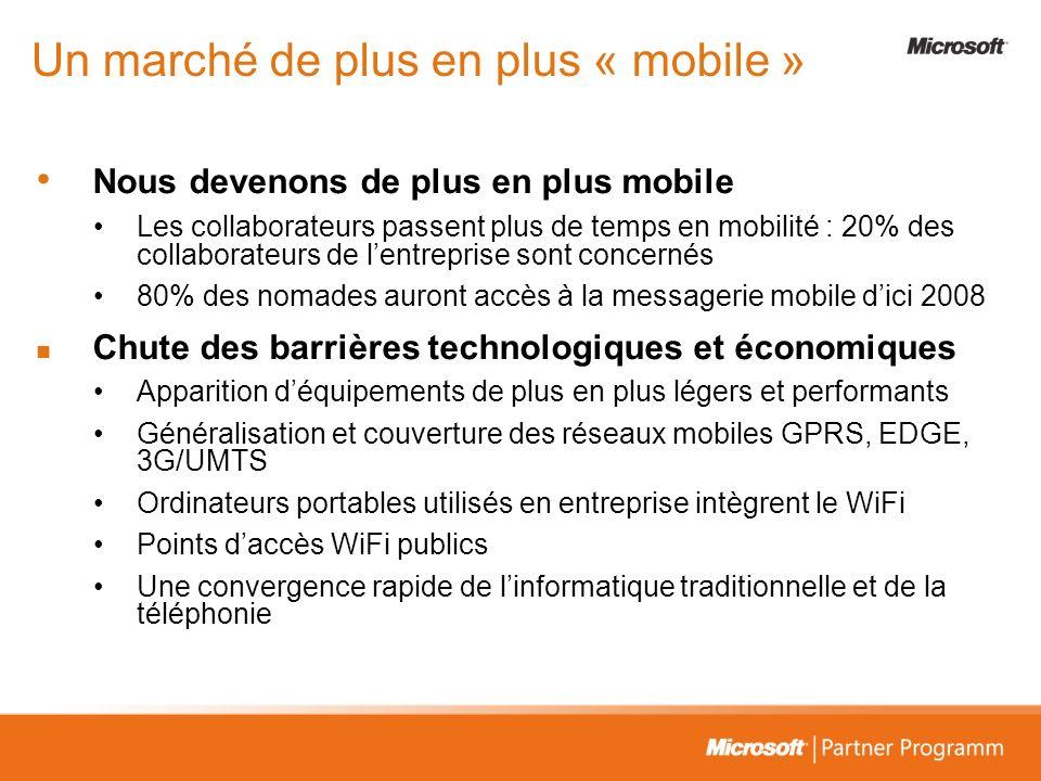 Un marché de plus en plus « mobile »