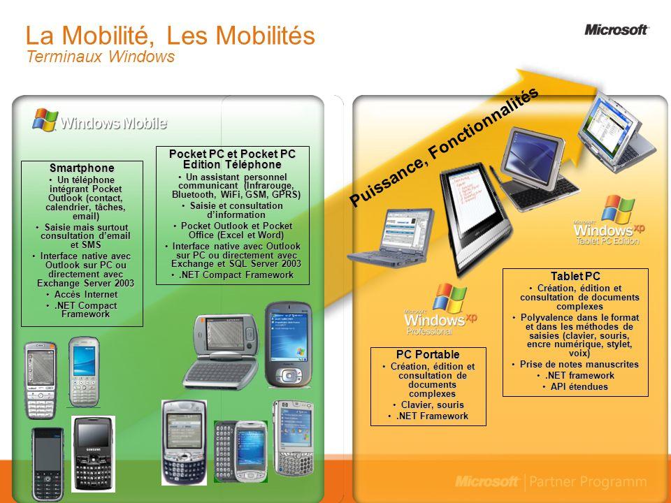 La Mobilité, Les Mobilités Terminaux Windows