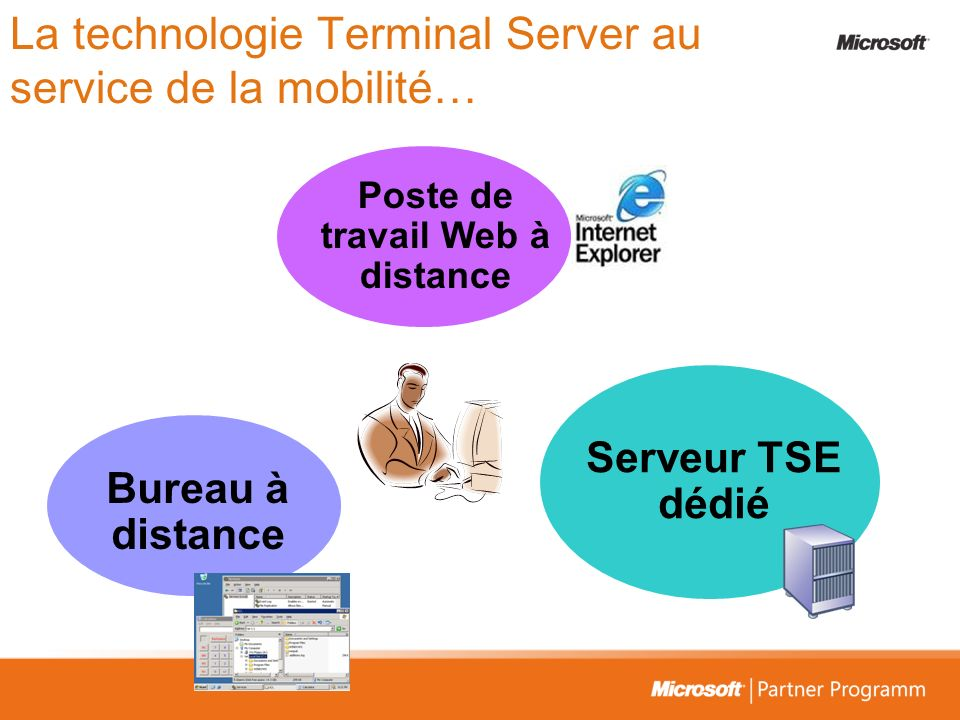 La technologie Terminal Server au service de la mobilité…