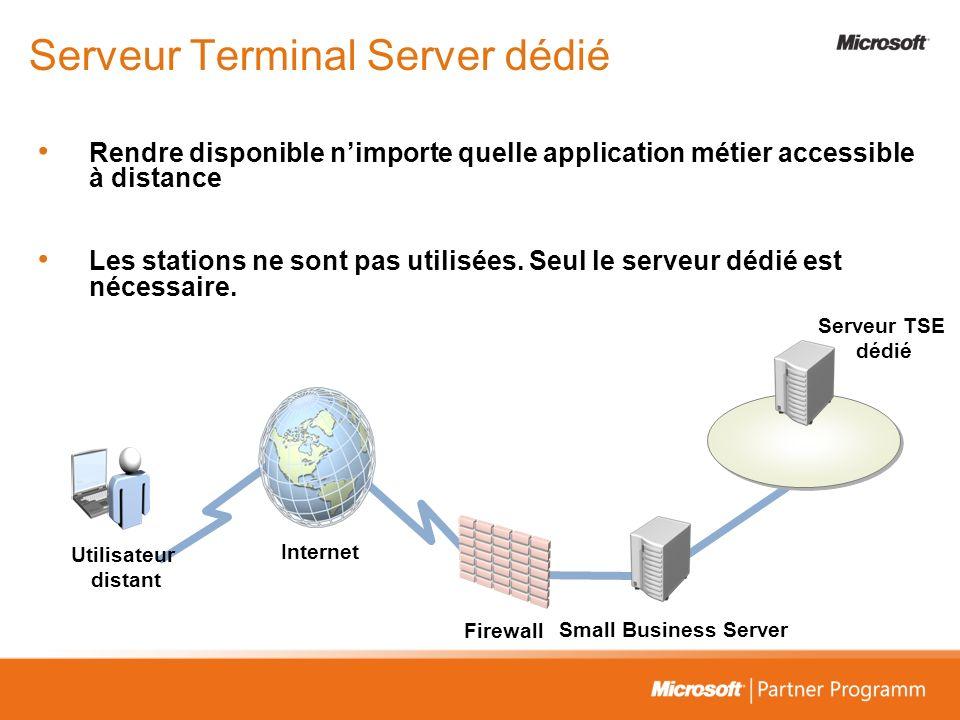 Serveur Terminal Server dédié