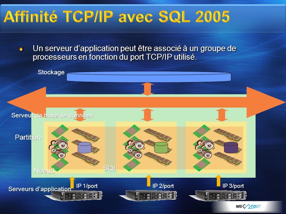 Affinité TCP/IP avec SQL 2005