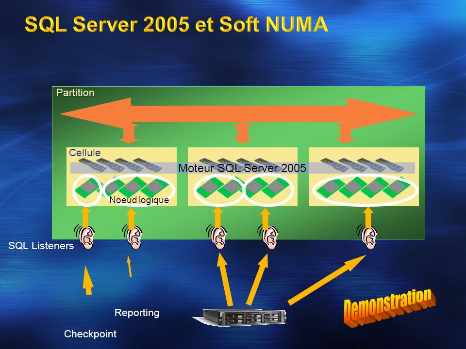 Demonstration SQL Server 2005 et Soft NUMA Moteur SQL Server 2005