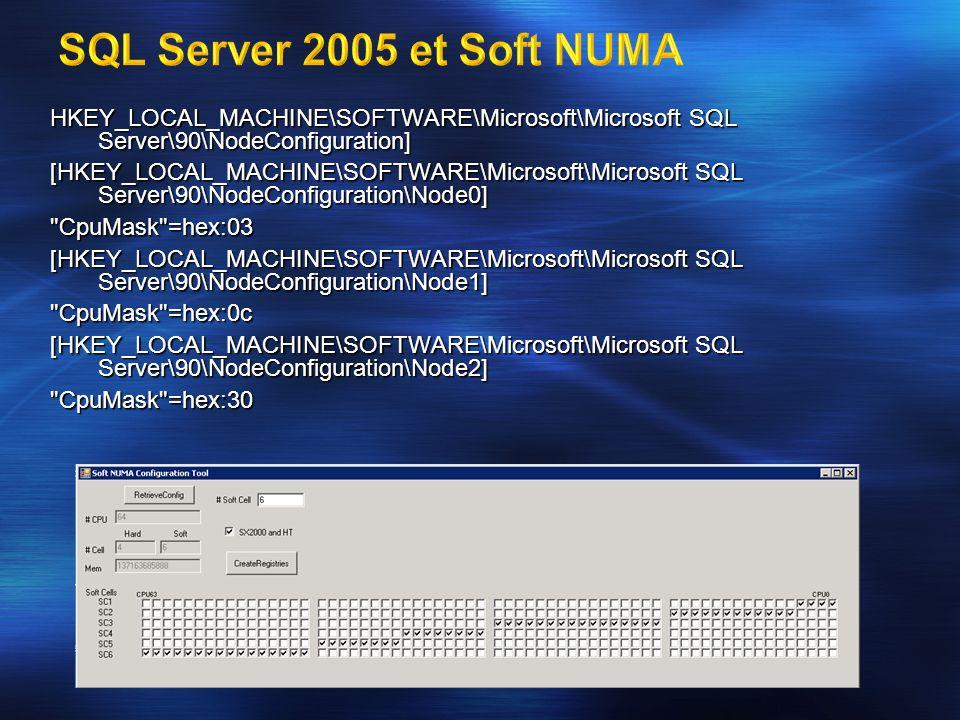 3/26/2017 3:57 PM SQL Server 2005 et Soft NUMA.