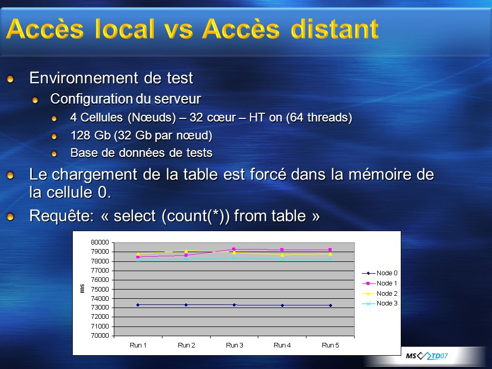Accès local vs Accès distant