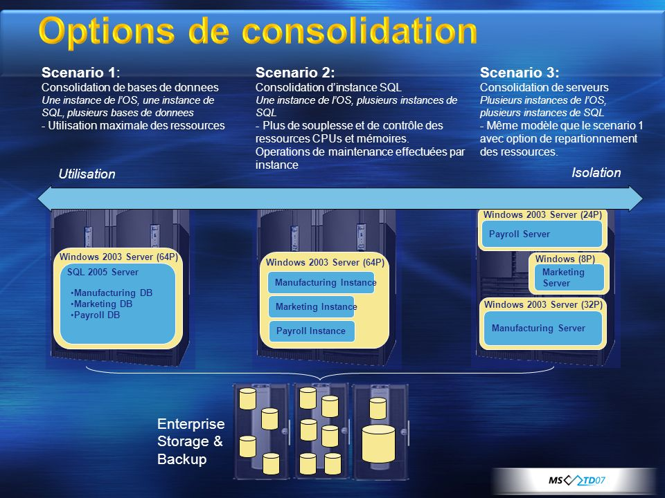 Options de consolidation