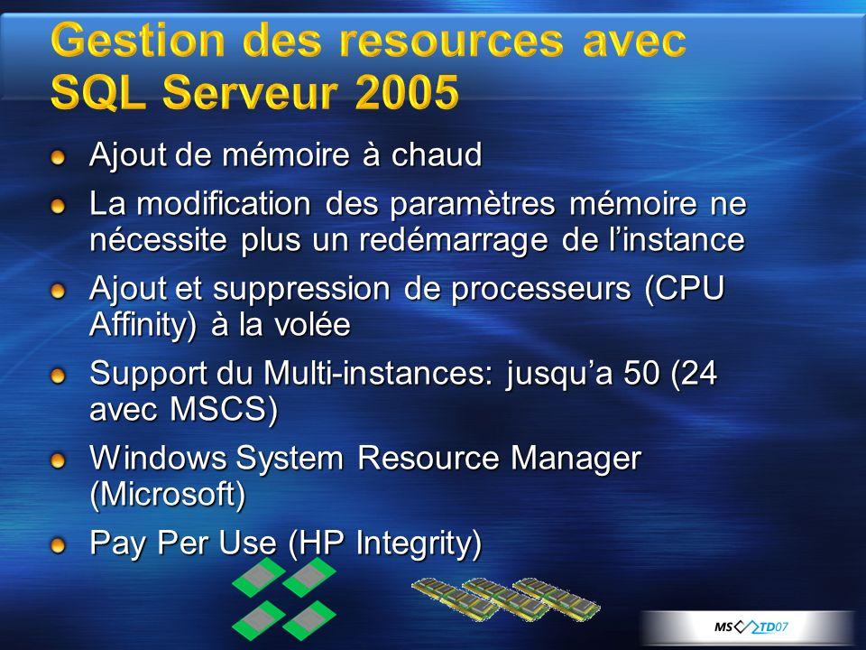 Gestion des resources avec SQL Serveur 2005