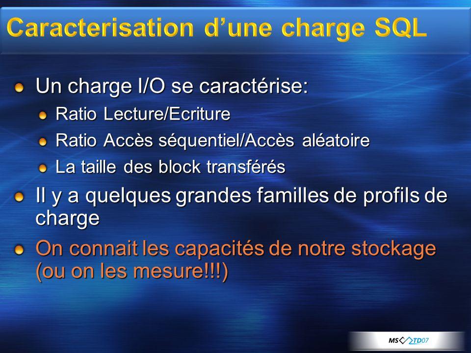 Caracterisation d'une charge SQL