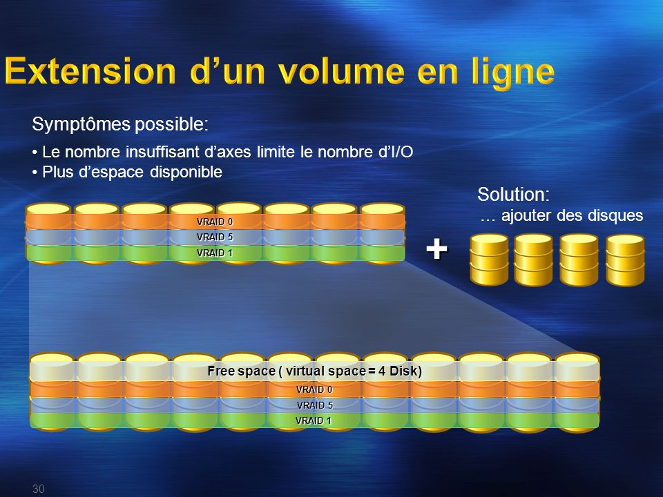 Extension d'un volume en ligne