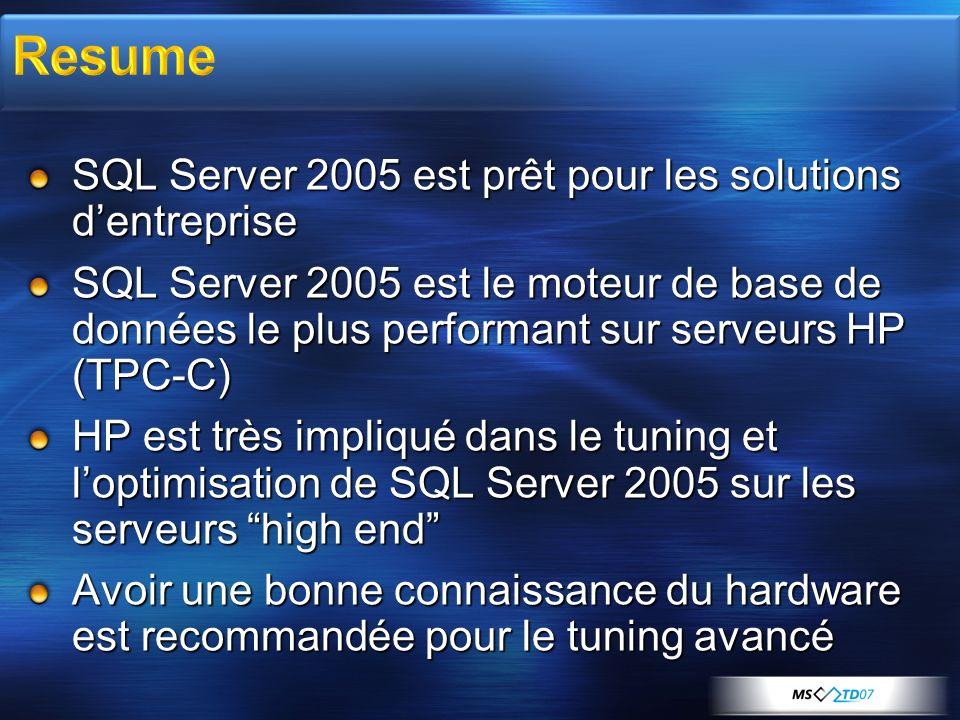 Resume SQL Server 2005 est prêt pour les solutions d'entreprise