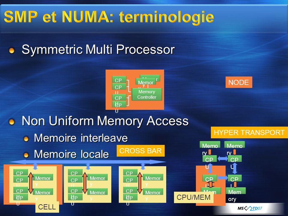 SMP et NUMA: terminologie