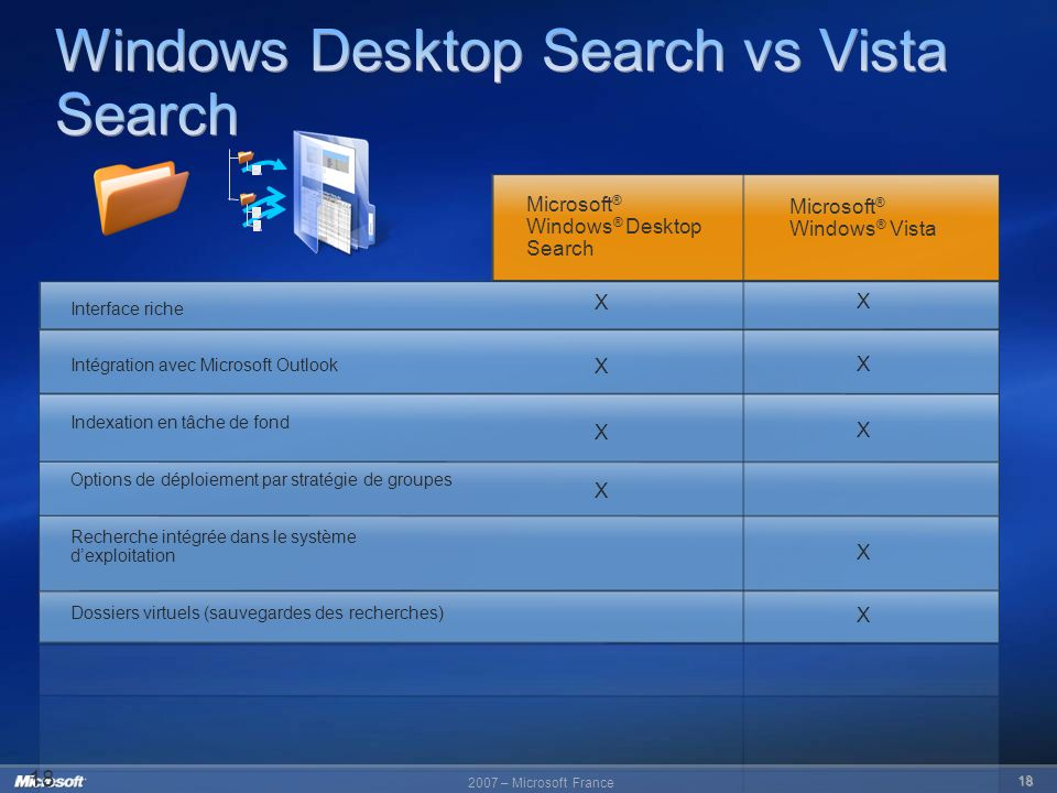 Windows Desktop Search vs Vista Search