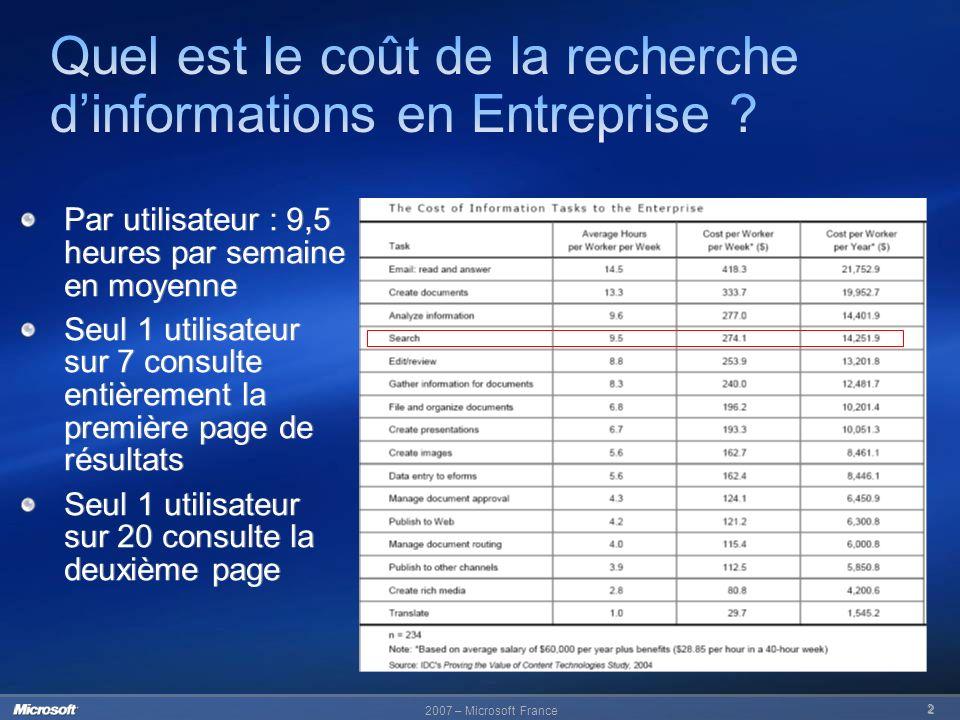 Quel est le coût de la recherche d'informations en Entreprise