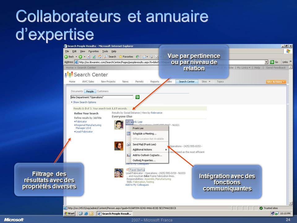 Collaborateurs et annuaire d'expertise