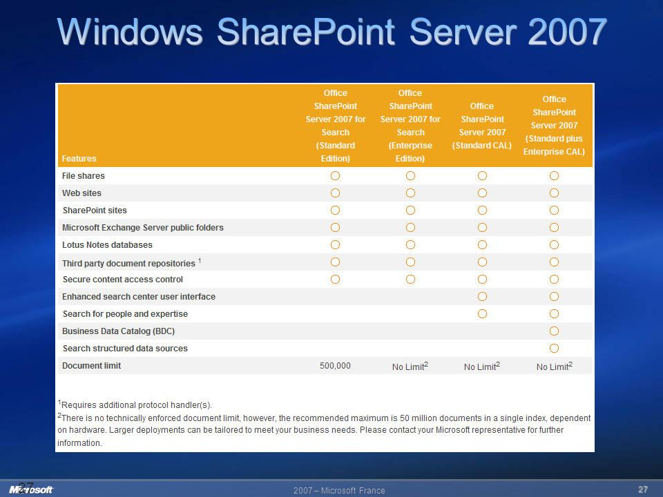 Windows SharePoint Server 2007