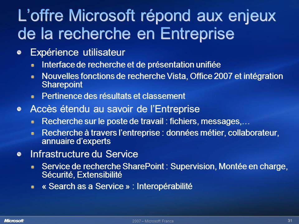 L'offre Microsoft répond aux enjeux de la recherche en Entreprise