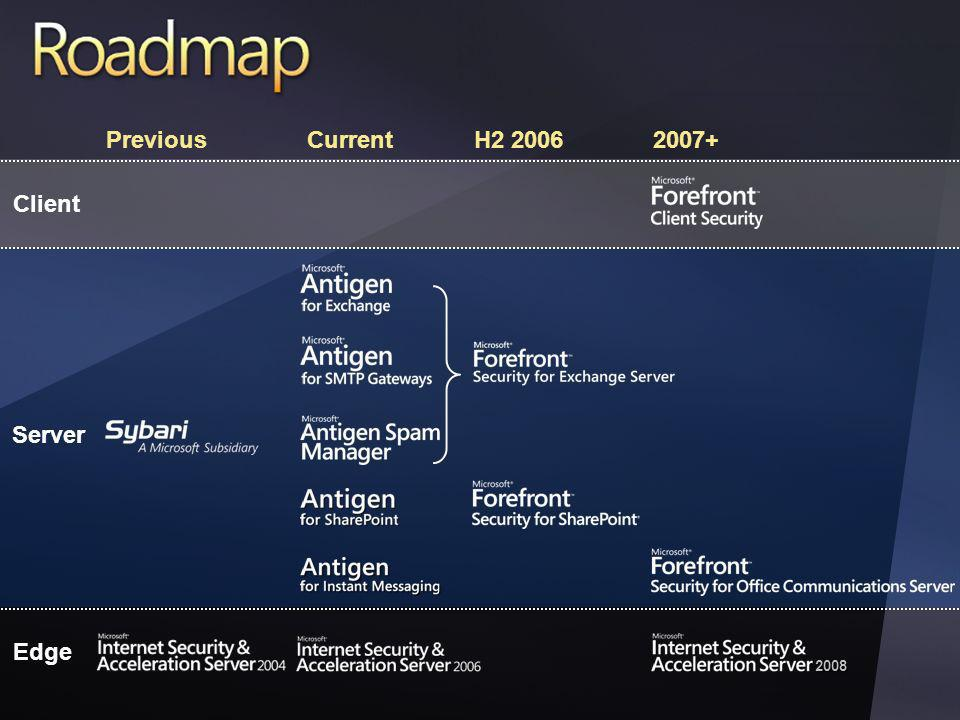 Previous Current H2 2006 2007+ Client Server Edge