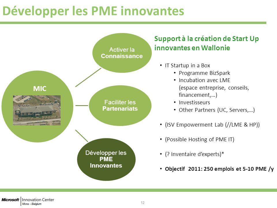 Développer les PME innovantes