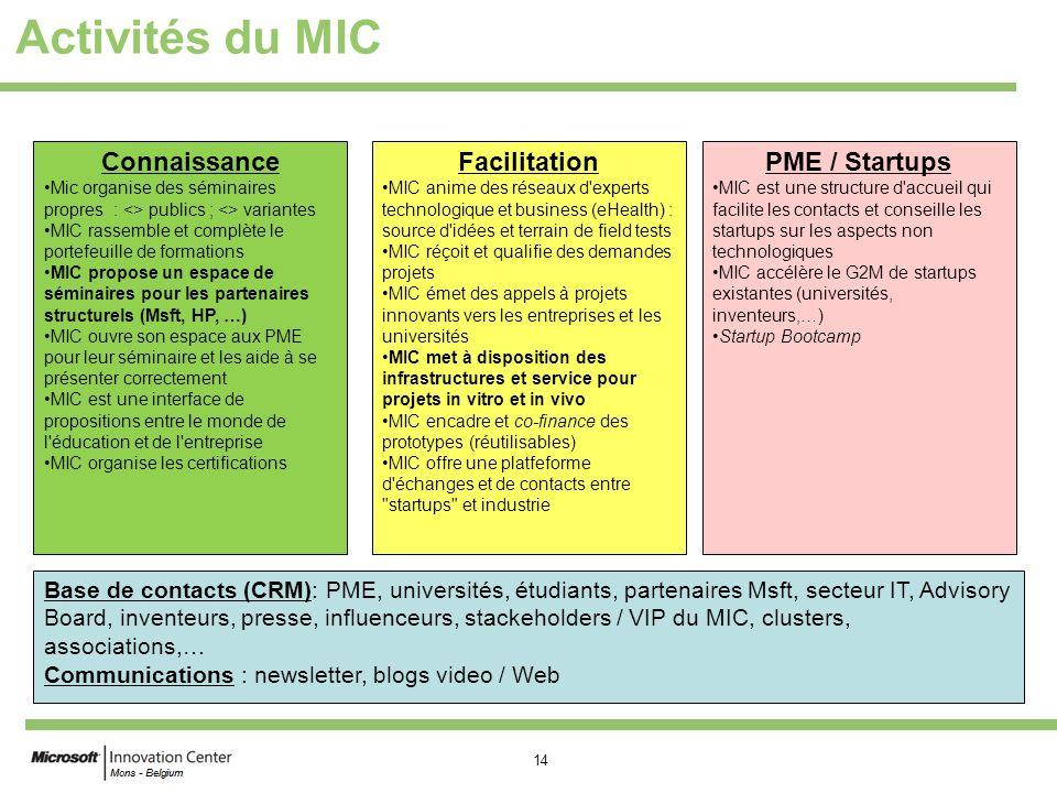 Activités du MIC Connaissance Facilitation PME / Startups