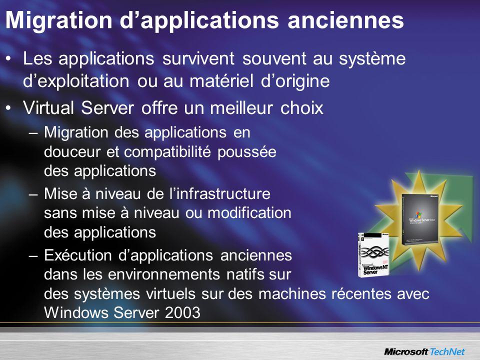 Migration d'applications anciennes