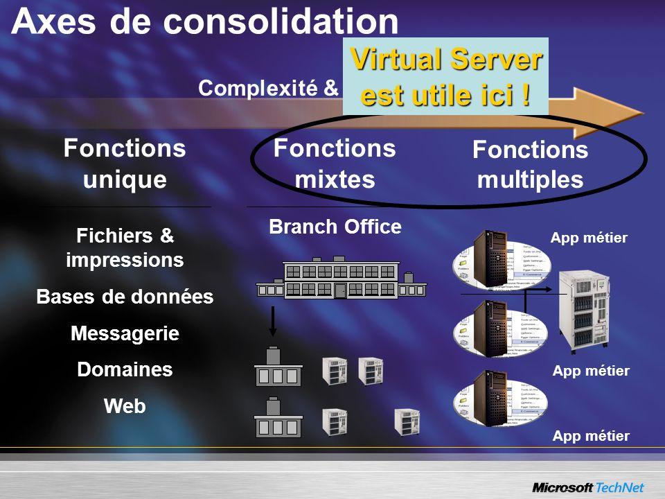 Virtual Server est utile ici ! Fichiers & impressions