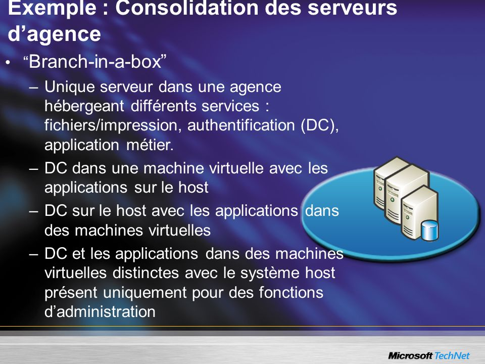 Exemple : Consolidation des serveurs d'agence