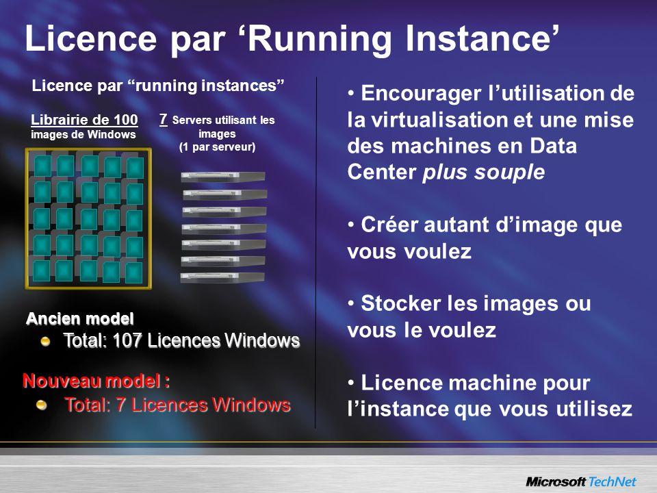 7 Servers utilisant les images