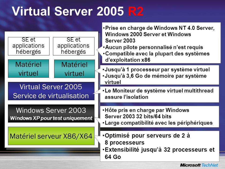 Windows XP pour test uniquement