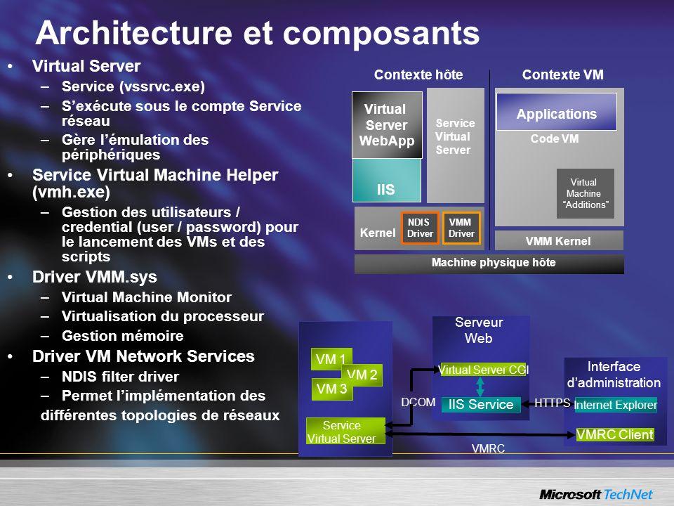 Architecture et composants