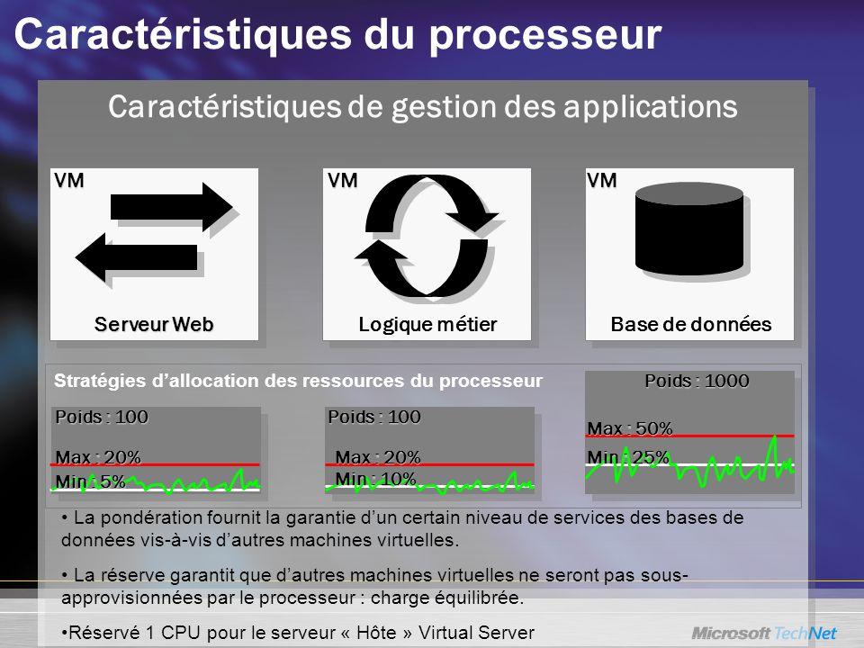 Caractéristiques du processeur