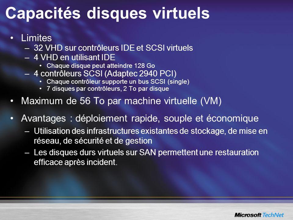 Capacités disques virtuels